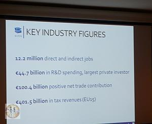 key-industry-figures